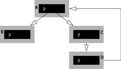 3 Module Layer - OSGi Core 7